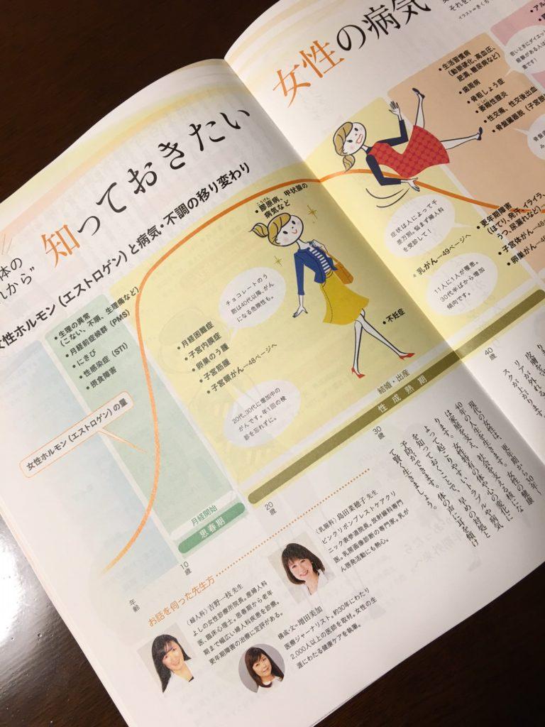 9月23日発売 『KIITE 10・11月号』(産経新聞社)