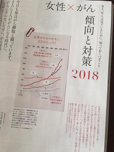 「女性×がん 傾向と対策2018」